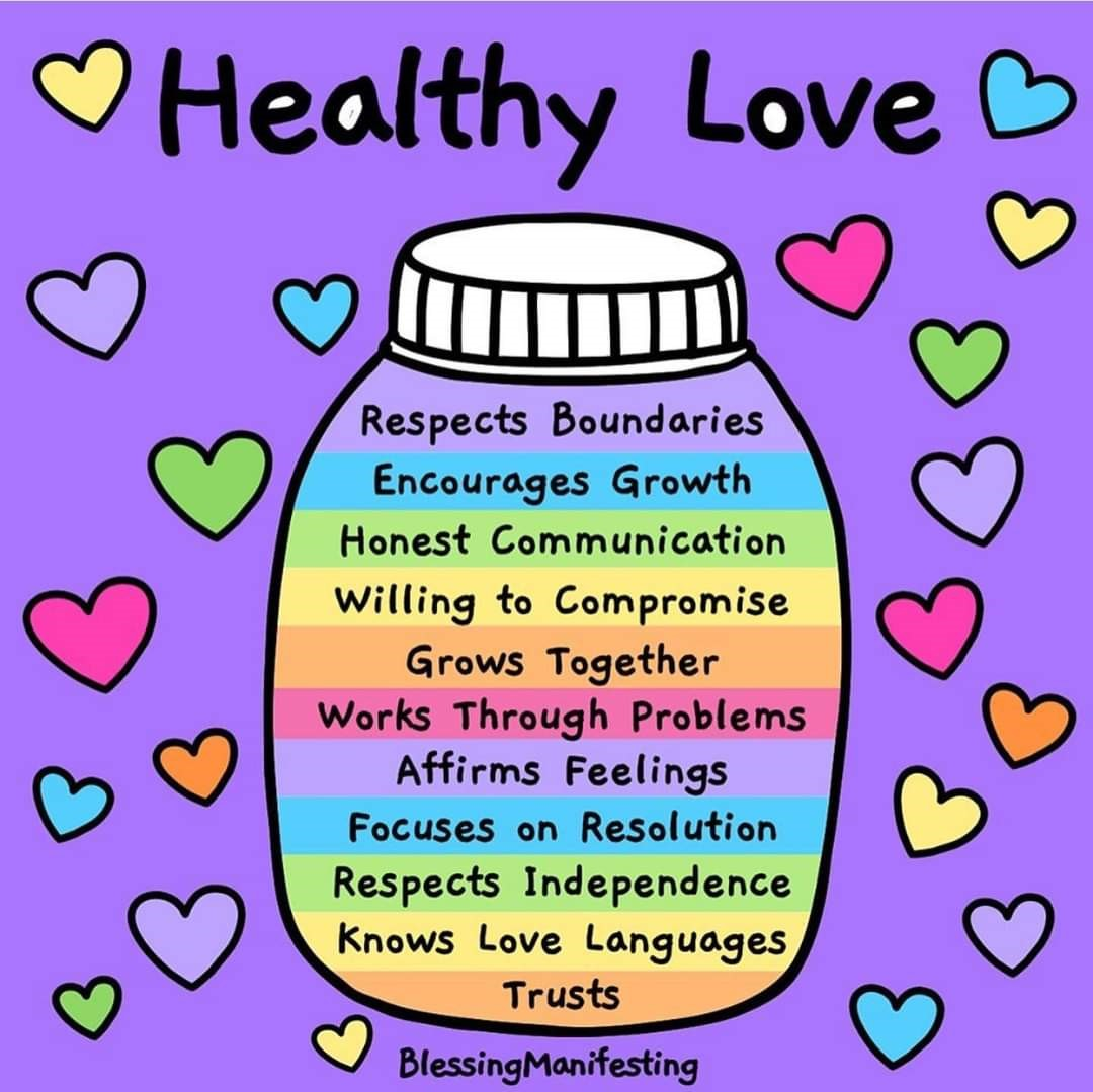 Illustrated jar containing qualities of a healthy relationship.