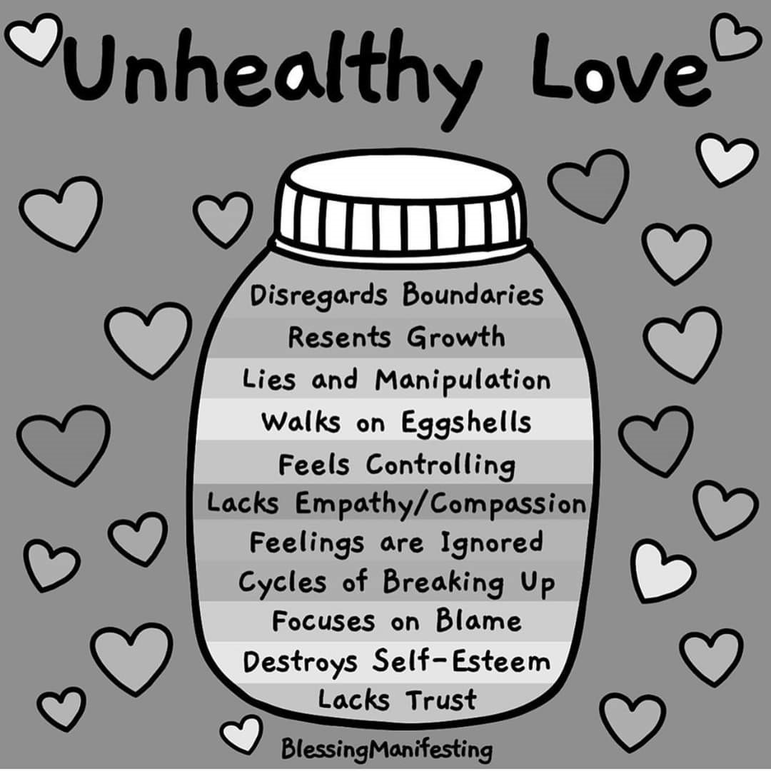 Illustrated jar containing qualities of an unhealthy relationship.